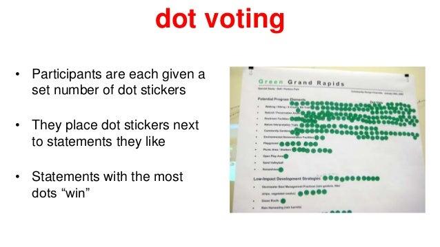 Dot Voting vs. Idea Rating Sheets  Slide 3