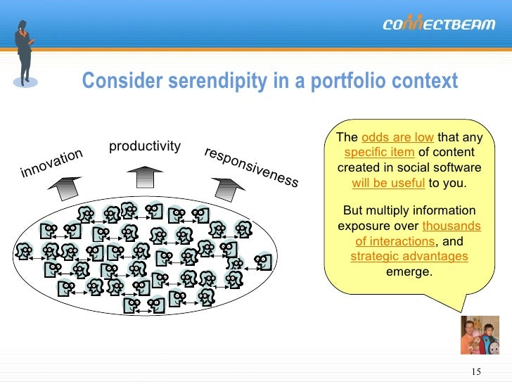 Consider serendipity in a portfolio context innovation productivity responsiveness The  odds are low  that any  specific i...