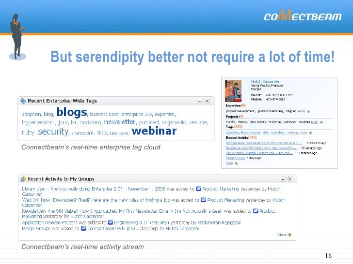 But serendipity better not require a lot of time! Connectbeam's real-time enterprise tag cloud Connectbeam's real-time act...