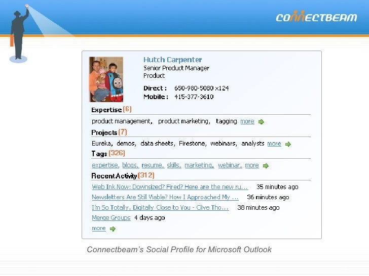 Connectbeam's Social Profile for Microsoft Outlook