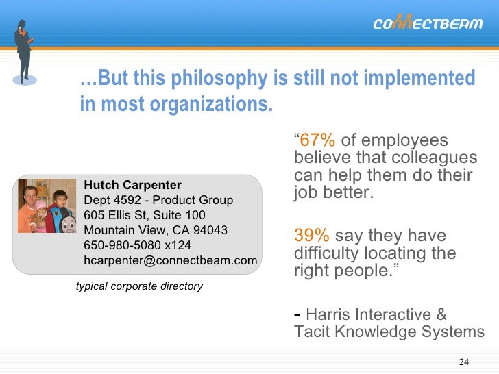 """… But this philosophy is still not implemented in most organizations.  """" 67%   of employees believe that colleagues can he..."""