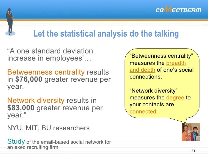 """Let the statistical analysis do the talking """" A one standard deviation increase in employees'… Betweenness centrality  res..."""