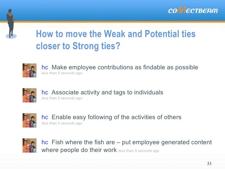 How to move the Weak and Potential ties closer to Strong ties? hc   Make employee contributions as findable as possible le...