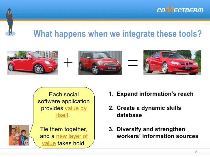 What happens when we integrate these tools? Each social software application provides  value by itself .  Tie them togethe...