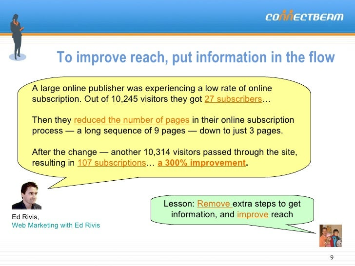 To improve reach, put information in the flow A large online publisher was experiencing a low rate of online subscription....