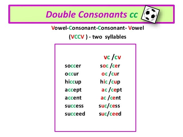 words with double letters consonants one syllable or two what is the rule 1738