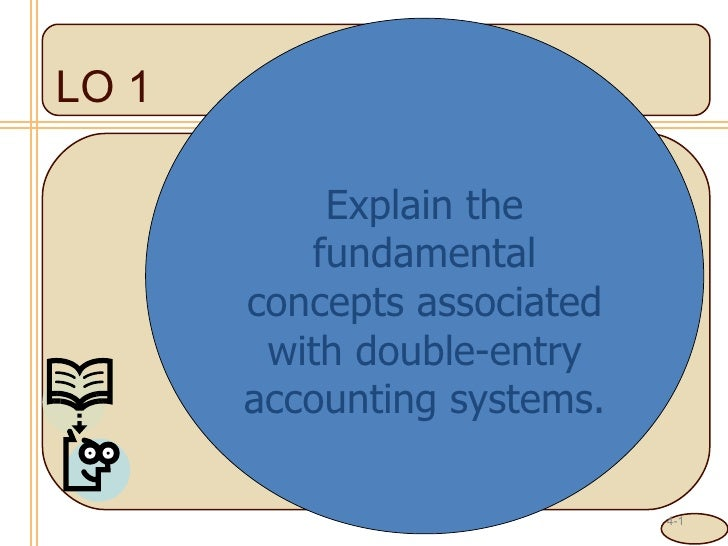 4- LO 1 Explain the fundamental concepts associated with double-entry accounting systems.