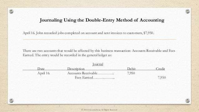 how to make journal entries using the double entry system