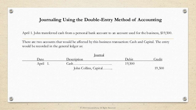 How To Make Journal Entries Using The Double Entry System - Send invoice to customer journal entry