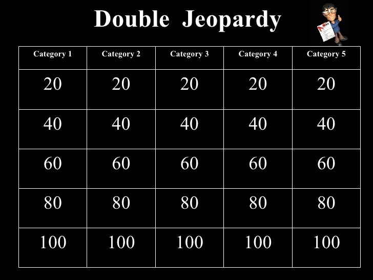 Double  Jeopardy Category 1 Category 2 Category 3 Category 4 Category 5 20 20 20 20 20 40 40 40 40 40 60 60 60 60 60 80 80...