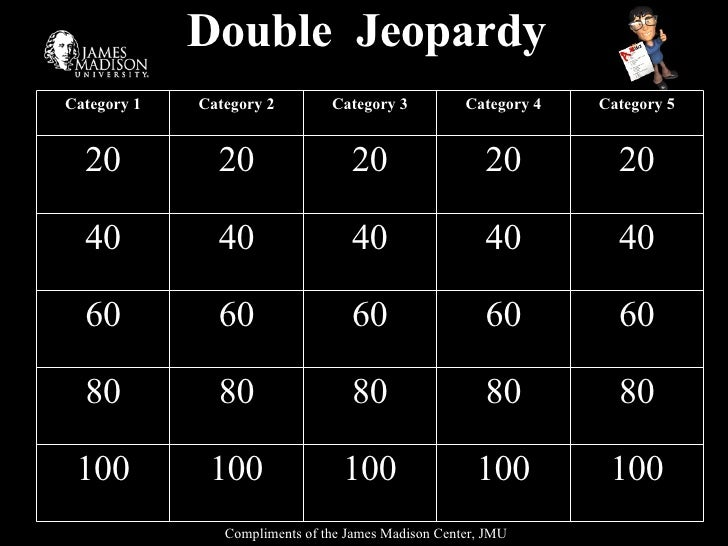Double  Jeopardy Compliments of the James Madison Center, JMU 100 100 100 100 100 80 80 80 80 80 60 60 60 60 60 40 40 40 4...