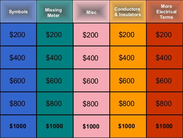 More Electrical Terms  Symbols  Missing Meter  Misc  Conductors & Insulators  $200  $200  $200  $200  $200  $400  $400  $4...