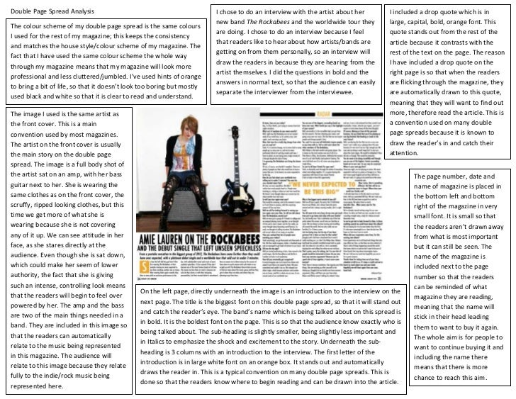 Double Page Spread Analysis                                              I chose to do an interview with the artist about ...
