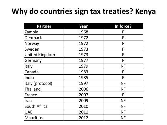 Double Tax Treaties A Poisoned Chalice For Developing Countries