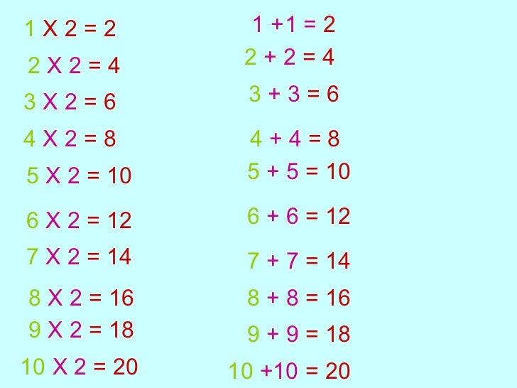 1  X 2 = 2 2  X 2   = 4 3  X 2   = 6 4  X 2   = 8 5  X 2   = 10 6  X 2   = 12 7  X 2   = 14 8  X 2   = 16 9   X 2   = 18 1...