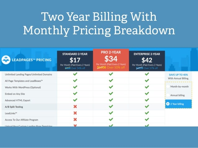 Leadpages Pricing for Dummies