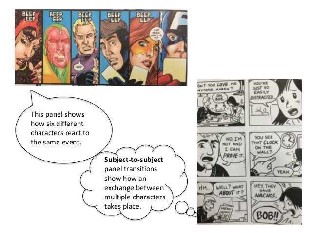 Subject-to-subject panel transitions show how an exchange between multiple characters takes place. This panel shows how si...