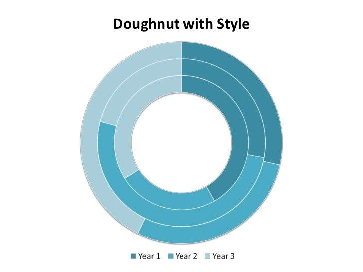 Doughnut Chart Type In Powerpoint