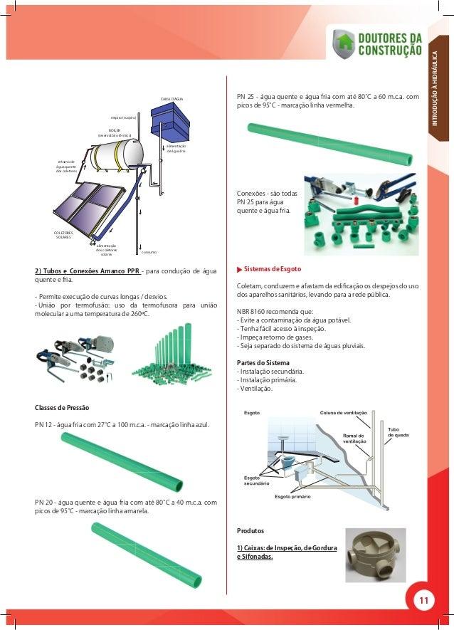 11 alimentação dos coletores solares consumo alimentação de água fria respiro (suspiro) CAIXA D'ÁGUA BOILER (reservatório ...