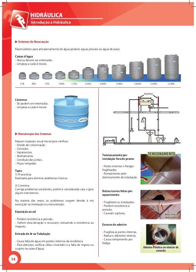 14 Introdução à Hidráulica Sistemas de Reservação Reservatórios para armazenamento de água potável, águas pluviais ou água...