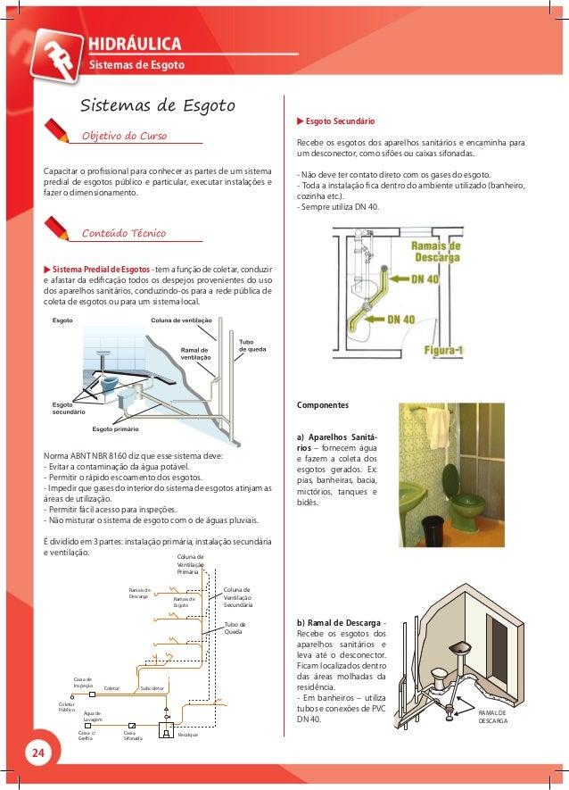 24 Norma ABNT NBR 8160 diz que esse sistema deve: - Evitar a contaminação da água potável. - Permitir o rápido escoamento ...