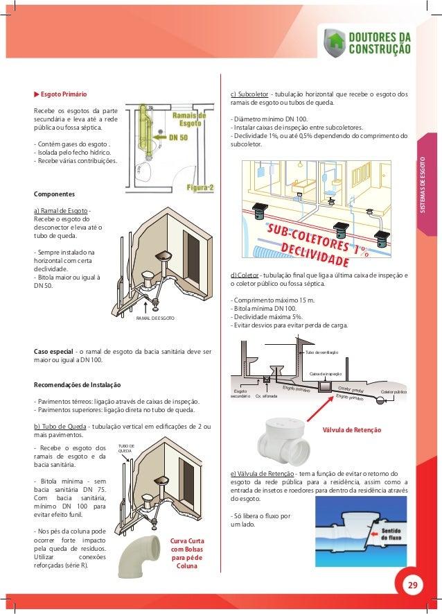 29 Esgoto secundário Cx. sifonada Caixa de inspeção Coletor público Tubo de ventilação Coletor predial Esgoto primário Esg...