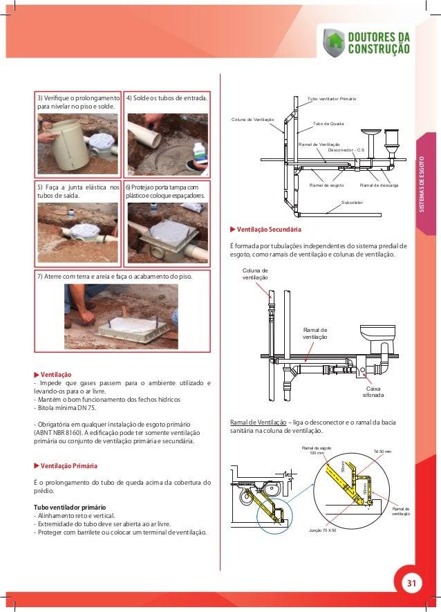 31 3) Verifique o prolongamento para nivelar no piso e solde. 5) Faça a junta elástica nos tubos de saída. 7) Aterre com t...
