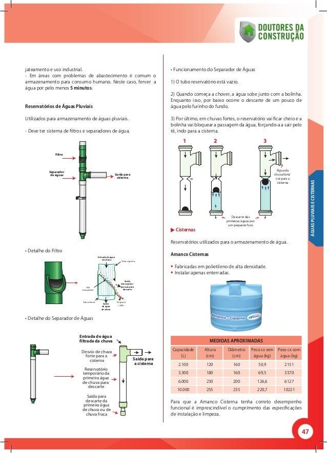 47 Cisternas Reservatórios utilizados para o armazenamento de água. Amanco Cisternas • Fabricadas em polietileno de alta d...