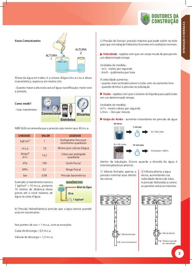 5 c) Pressão de Serviço: pressão máxima que pode existir na rede para que a instalação hidráulica funcione em condições no...