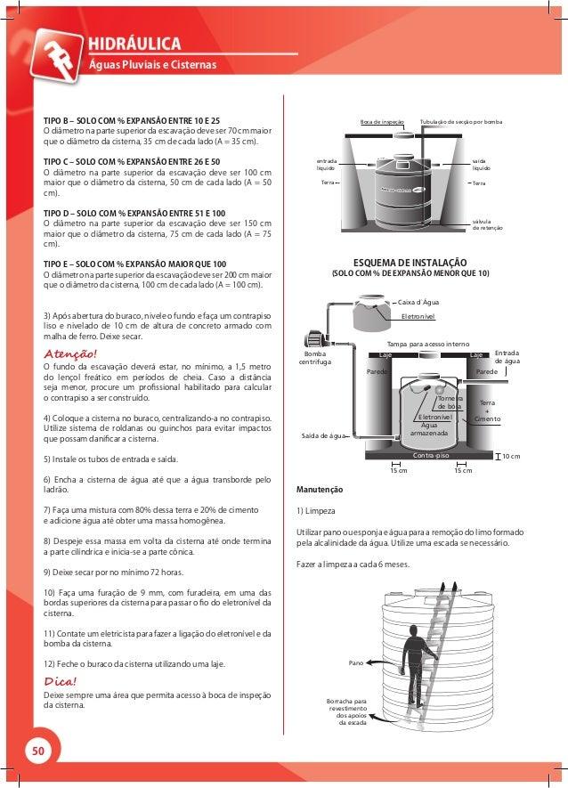 50 Águas Pluviais e Cisternas TIPO B – SOLO COM % EXPANSÃO ENTRE 10 E 25 O diâmetro na parte superior da escavação deve se...