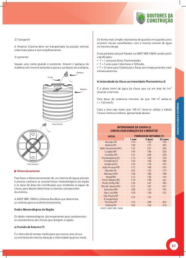 51 2) Transporte A Amanco Cisterna deve ser transportada na posição vertical, sobre base plana e sem empilhamentos. 3) Iça...