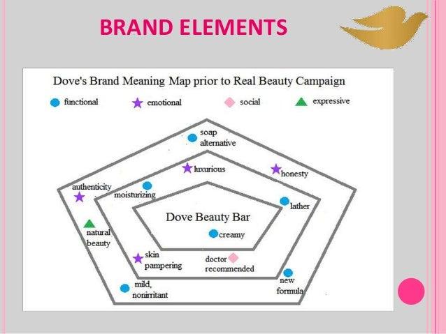 Dove brand elements