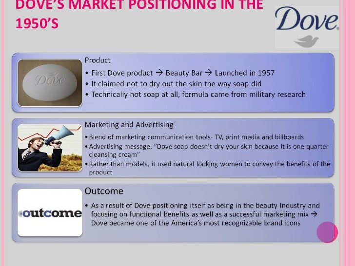 """market positioning of dove soap The video – see below – is part of dove's campaign for """"real beauty"""", a range of marketing activities that reflect dove's philosophy that """"real"""" beauty for women is """" inclusive, attainable and rooted in taking good care of one's self"""" since 2004, dove's advertisements for personal care products have been."""