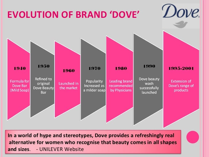 Dove ads with 'real' women get attention
