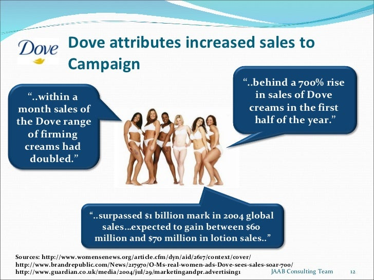 Dove attributes increased sales to  Campaign JAAB Consulting Team Sources: http://www.womensenews.org/article.cfm/dyn/aid/...