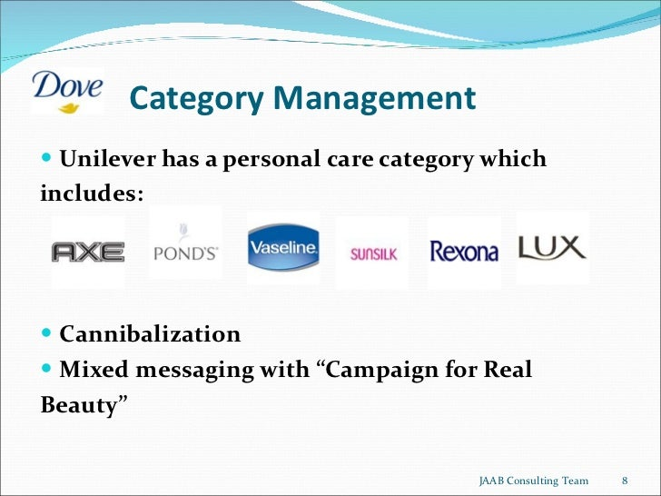 Category Management <ul><li>Unilever has a personal care category which  </li></ul><ul><li>includes: </li></ul><ul><li>Can...