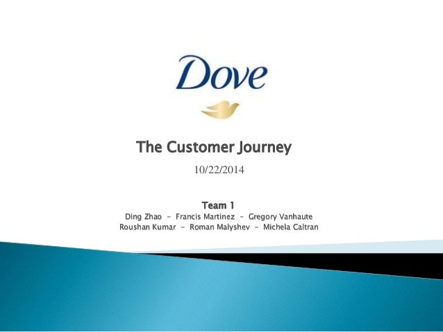 Dove Customer Journey