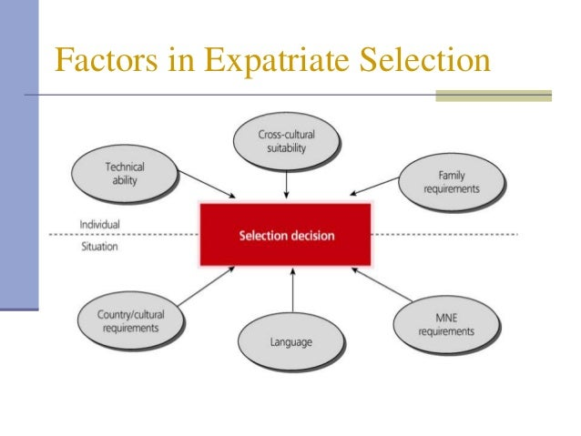 selection process for expatriates By incorporating these measures into your hiring process, employers can optimize their selection of international assignees, meaning they can select candidates who are most likely to deliver and maximize the return on the large investment that comes with expatriate assignments.