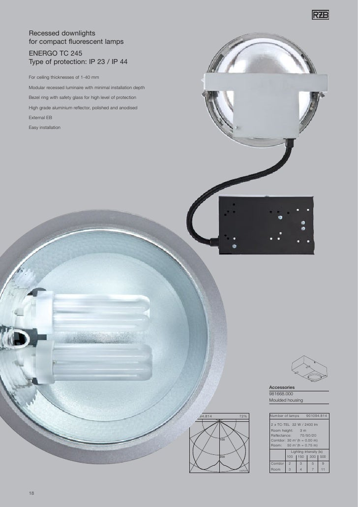 Downlight series RZB