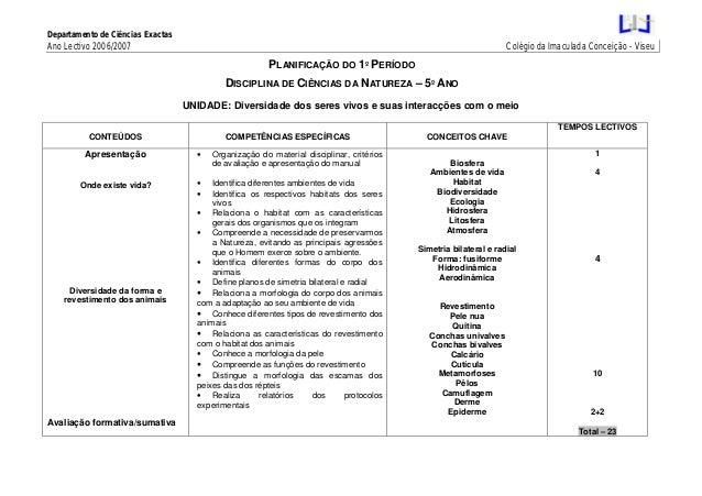 Departamento de Ciências Exactas Ano Lectivo 2006/2007 Colégio da Imaculada Conceição - Viseu PLANIFICAÇÃO DO 1º PERÍODO D...