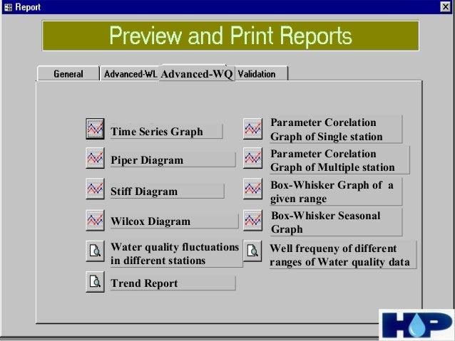 Download Manuals Ground Water Manual Gwdes Demo