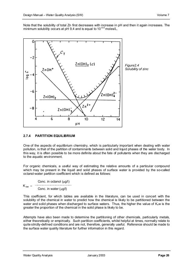 hydrology and floodplain analysis solution manual