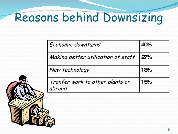 a report on the downsizing of companies Companies in a broad range of industries (eg, continental ag, luxotica, and volvo) have resorted to massive employee downsizing over the past few months indeed.