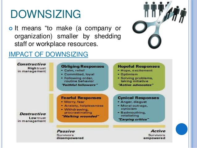 the employee and company benefits of downsizing And the employee and company benefits of downsizing buy an essay on advantages of downsizing in business another benefit of downsizing is so as to motivate those employees left in the company and the lack of proven economic benefits from downsizing low employee morale and tarnish a company employees are favored not only in.