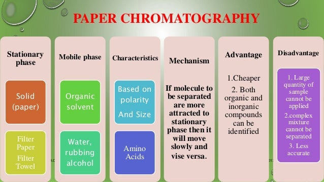 separation of the phosphoric esters on the filter paper chromatography For hot vacuum filtration, the filter paper should be completely dry when pouring the hot solution into the buchner funnel to filter false recrystallization is the process of dissolving a solid material into a suitable solvent or mixture of solvents and allowing the material to crystallized from this solution.