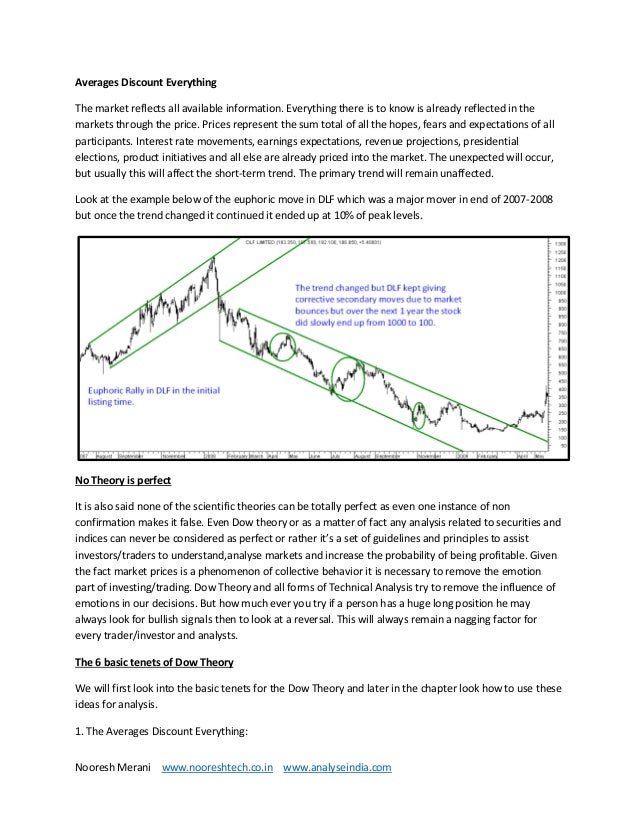 Dow theory and Classical technical analysis www nooreshtech
