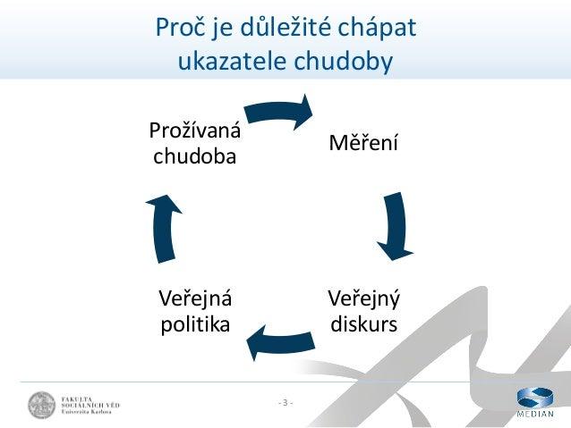"""Jak """"chudí"""" skutečně jsme? / Daniel Prokop Slide 3"""