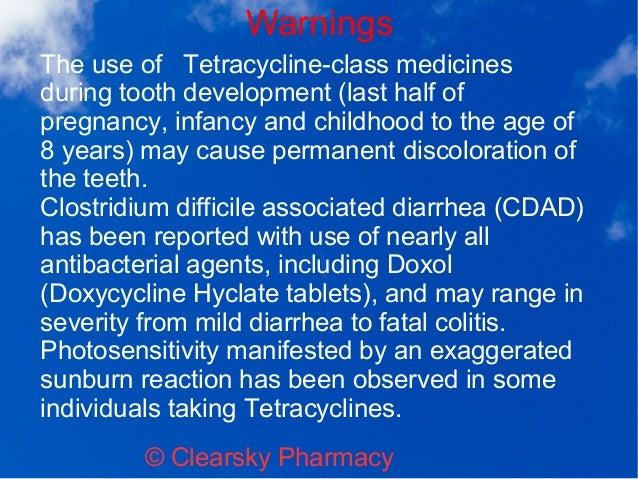 Doxol Doxycycline Hyclate Tablets
