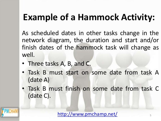 Do You Know About Hammock Activity For Pmp Exam
