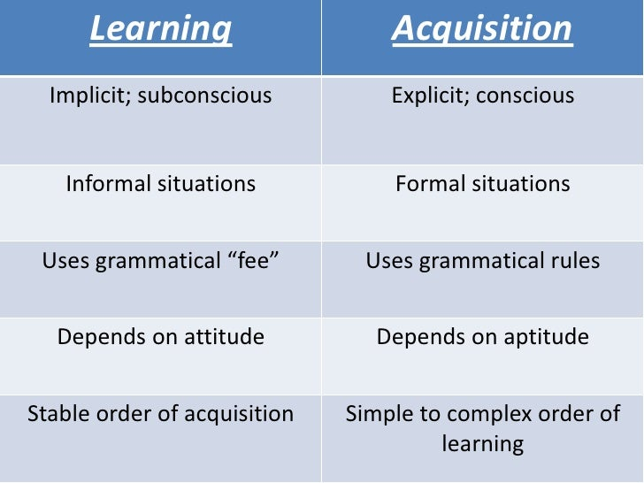 the acquisition vs learning education essay E learning on the performance of students education essay  e-learning is now seen as a agency to electronically back up learning and acquisition e-learning can.